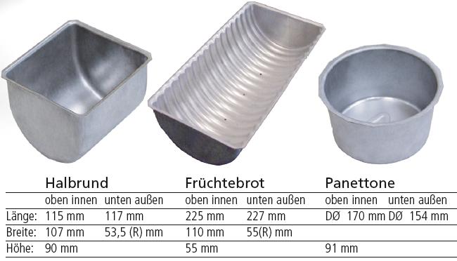 Zusätzliches Bild zu Kastenverbandmuster für Kuchen & Früchtebrote 2